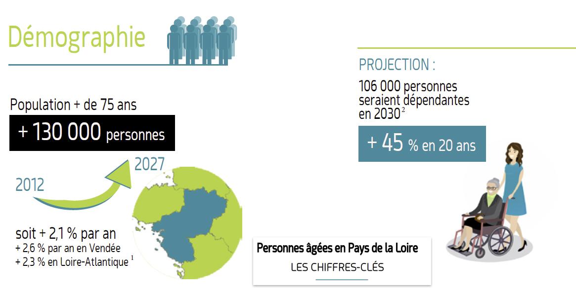 L'ARS Pays de Loire et ses partenaires lance le plan PACT EHPAD