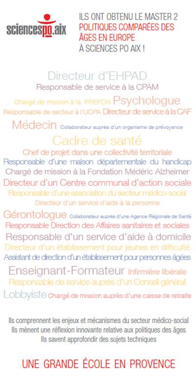 Les formations médico-sociales de Sciences Po Aix : le Master 2 Pro/Recherche Politiques comparées des âges en Europe